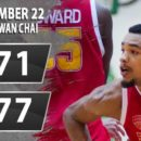 Slingers jump to the top of the ABL Ladder with a 77 – 71 win in Hong Kong