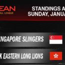 Kwek and Oh Lead Slingers Over Long Lions to Claim Top Spot